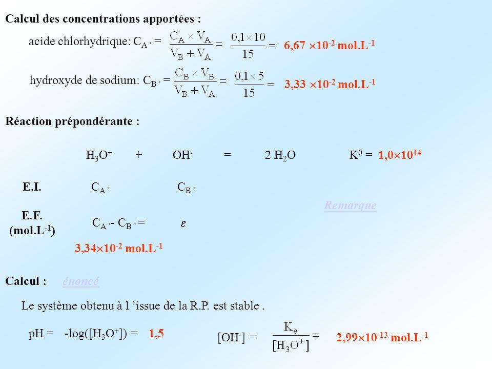 Calcul des concentrations apportées : acide chlorhydrique: C A = 6,67 10 -2 mol.L -1 hydroxyde de sodium: C B = 3,33 10 -2 mol.L -1 Réaction prépondér