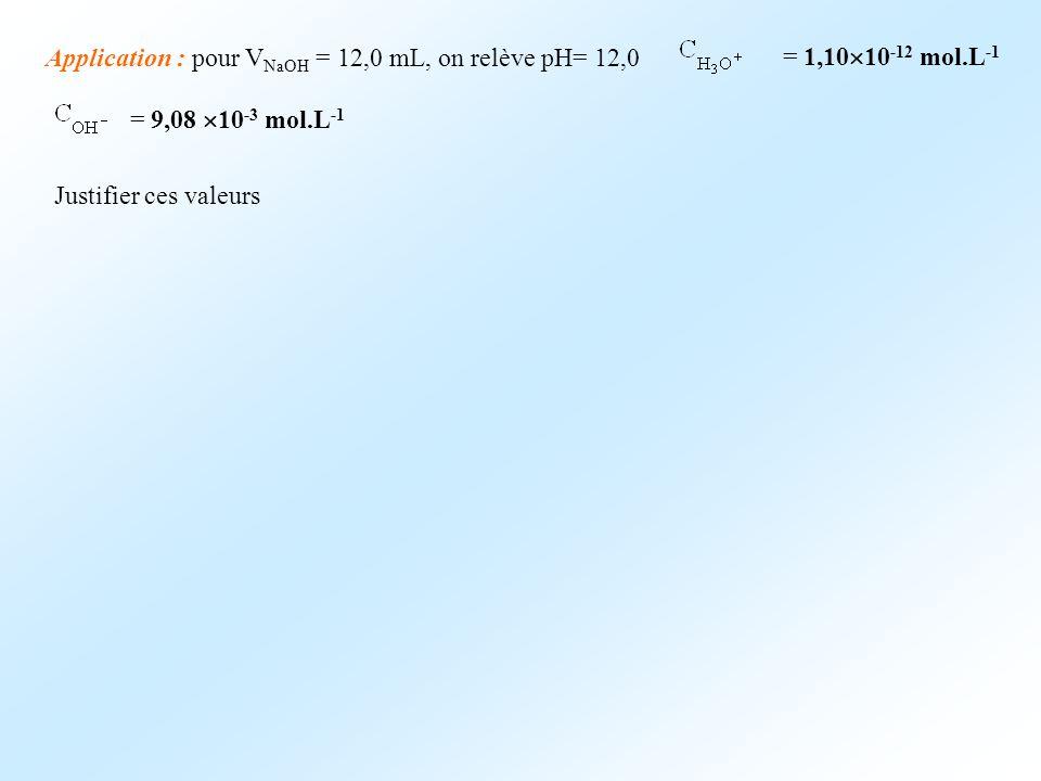 Application : pour V NaOH = 12,0 mL, on relève pH= 12,0 = 1,10 10 -12 mol.L -1 = 9,08 10 -3 mol.L -1 Justifier ces valeurs