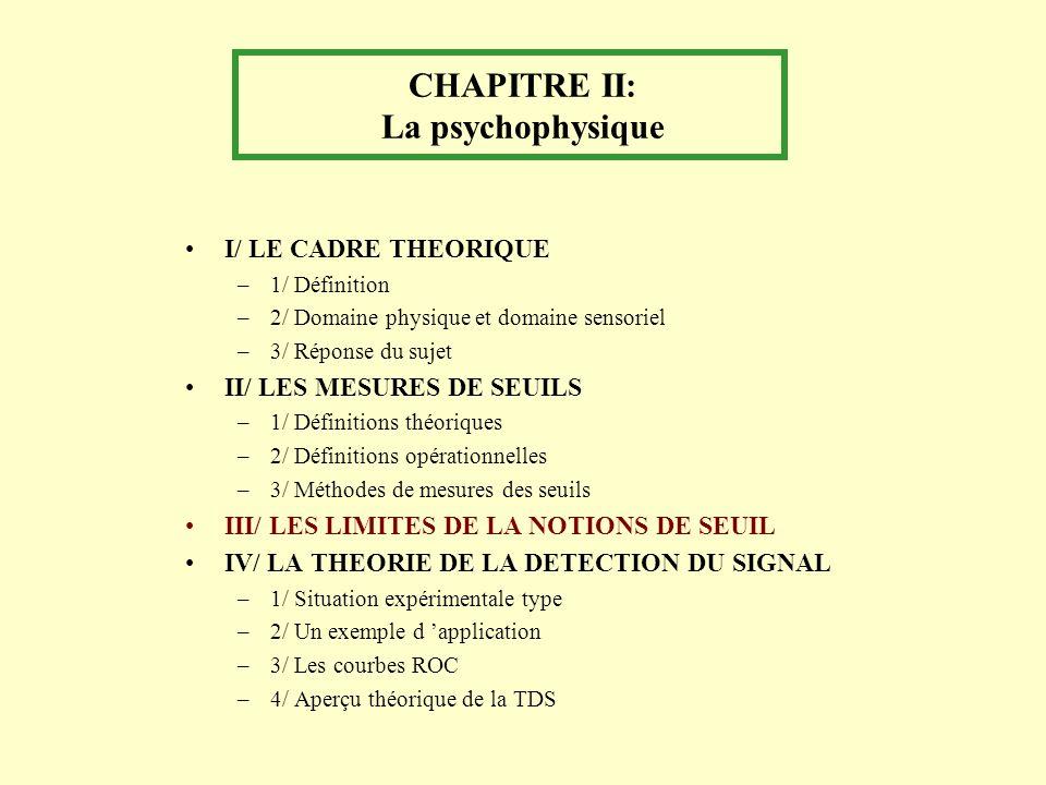 CHAPITRE II: La psychophysique I/ LE CADRE THEORIQUE –1/ Définition –2/ Domaine physique et domaine sensoriel –3/ Réponse du sujet II/ LES MESURES DE