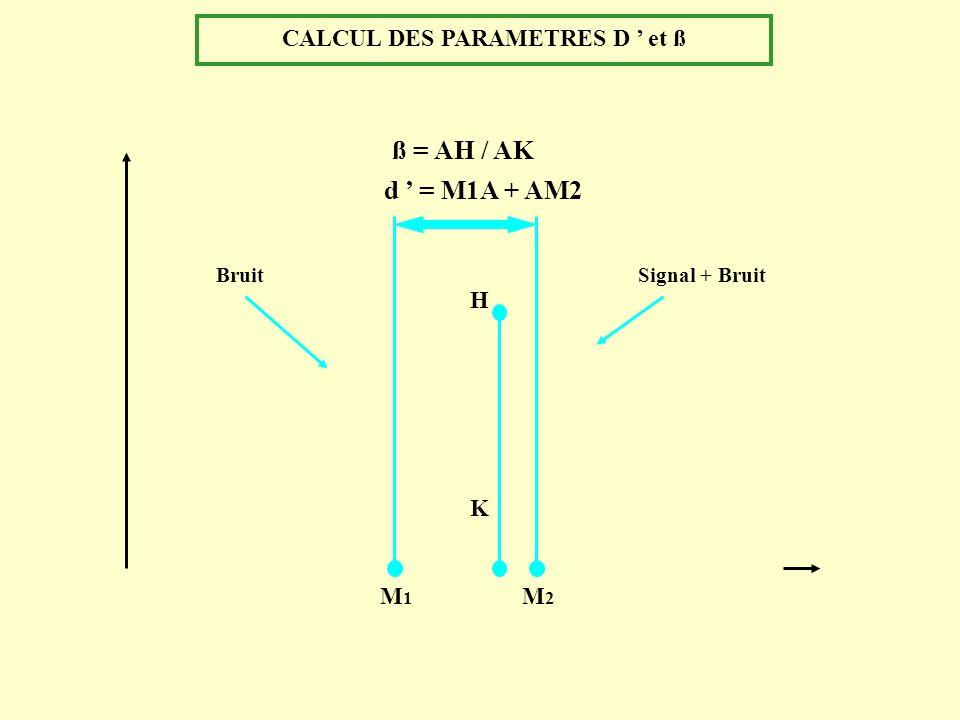 CALCUL DES PARAMETRES D et ß ß = AH / AK K H Signal + BruitBruit M1M1 M2M2 d = M1A + AM2
