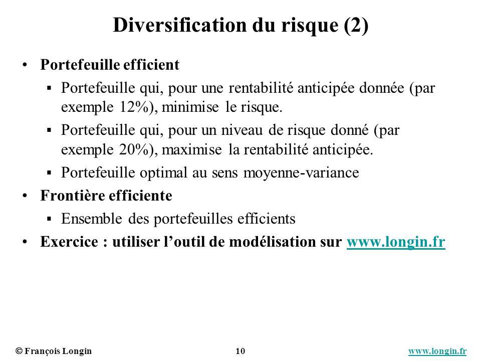 François Longin 10 www.longin.frwww.longin.fr Diversification du risque (2) Portefeuille efficient Portefeuille qui, pour une rentabilité anticipée do