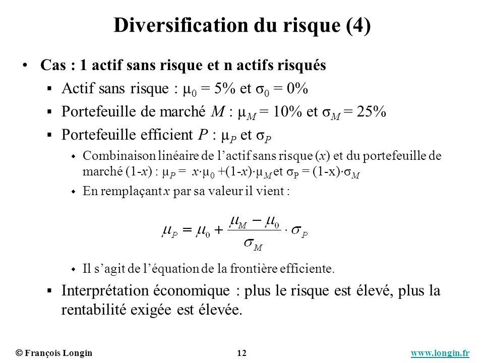 François Longin 12 www.longin.frwww.longin.fr Diversification du risque (4) Cas : 1 actif sans risque et n actifs risqués Actif sans risque : µ 0 = 5%