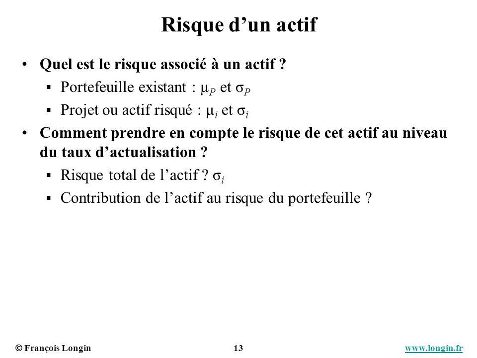 François Longin 13 www.longin.frwww.longin.fr Risque dun actif Quel est le risque associé à un actif ? Portefeuille existant : µ P et σ P Projet ou ac