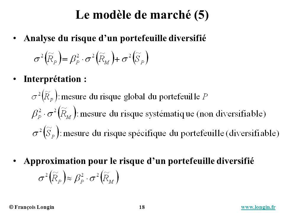 François Longin 18 www.longin.frwww.longin.fr Le modèle de marché (5) Analyse du risque dun portefeuille diversifié Interprétation : Approximation pou