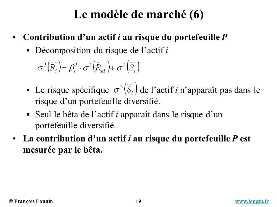 François Longin 19 www.longin.frwww.longin.fr Le modèle de marché (6) Contribution dun actif i au risque du portefeuille P Décomposition du risque de