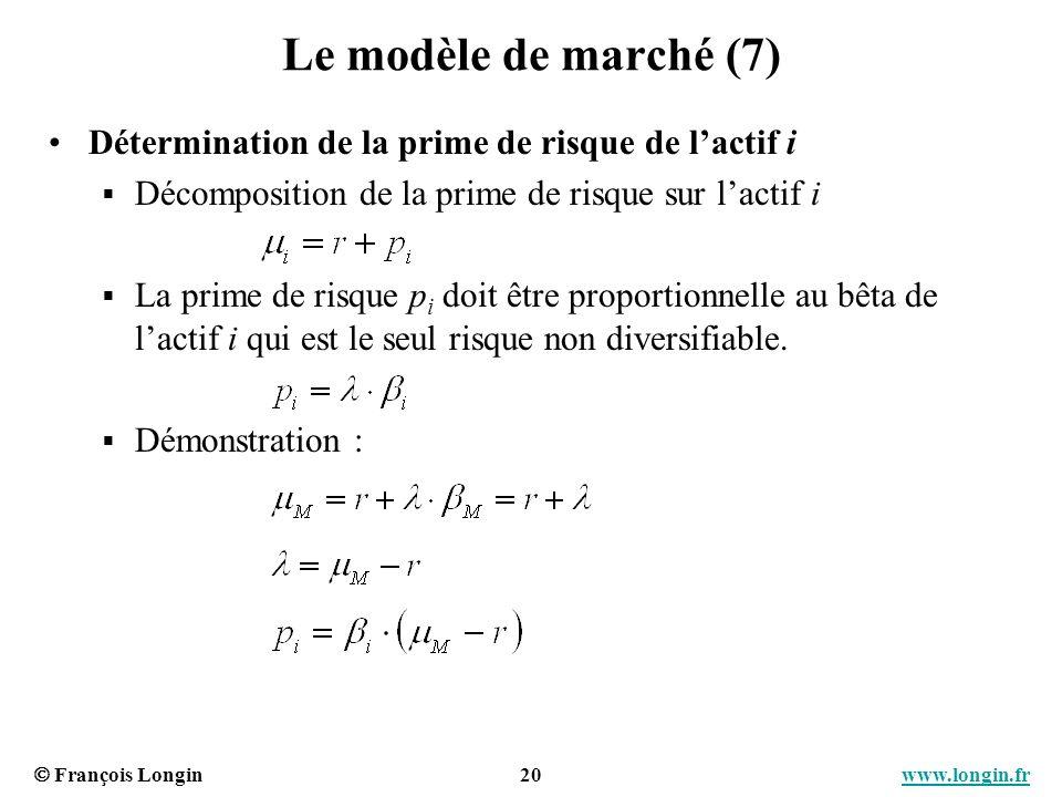 François Longin 20 www.longin.frwww.longin.fr Le modèle de marché (7) Détermination de la prime de risque de lactif i Décomposition de la prime de ris