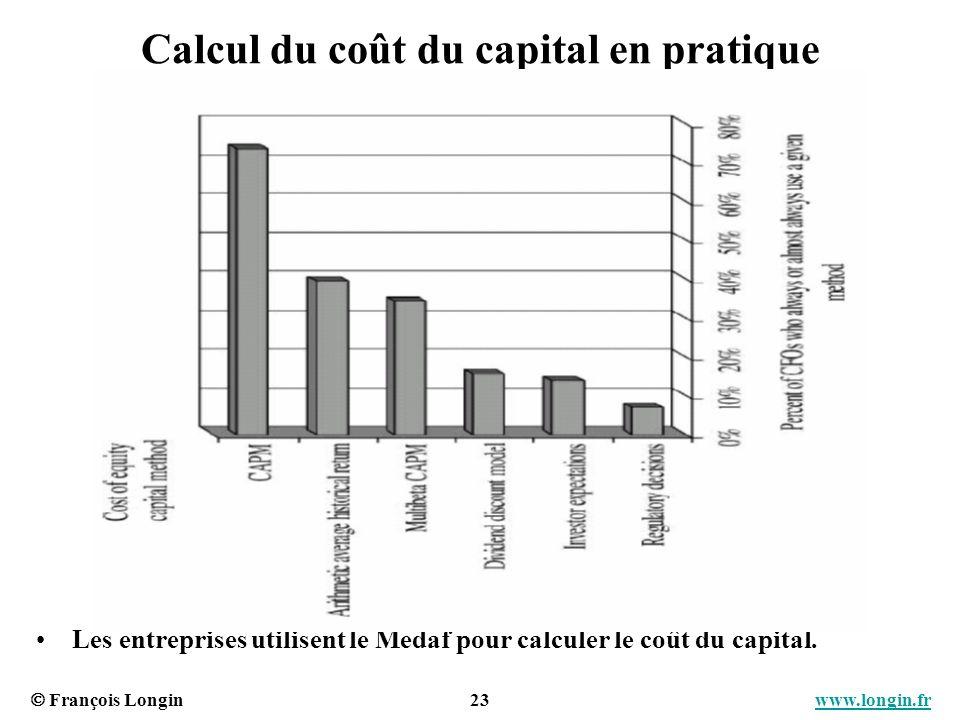 François Longin 23 www.longin.frwww.longin.fr Calcul du coût du capital en pratique Les entreprises utilisent le Medaf pour calculer le coût du capita