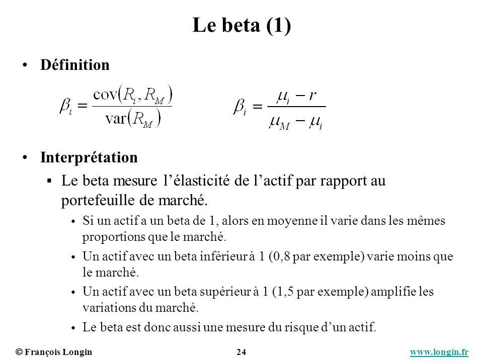 François Longin 24 www.longin.frwww.longin.fr Le beta (1) Définition Interprétation Le beta mesure lélasticité de lactif par rapport au portefeuille d