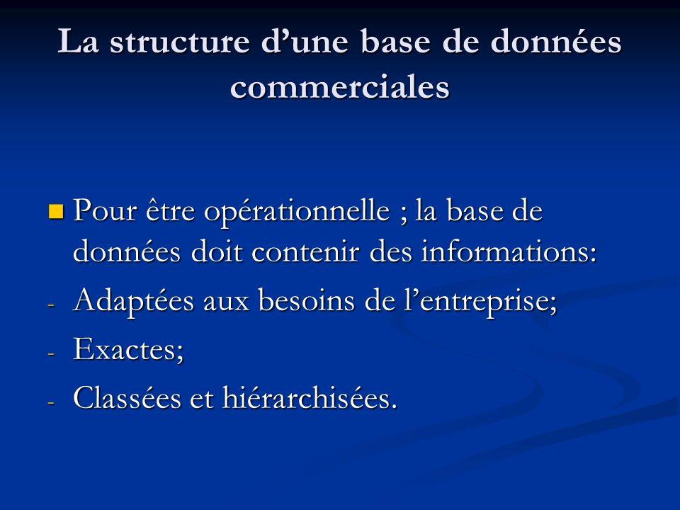La structure dune base de données commerciales Pour être opérationnelle ; la base de données doit contenir des informations: Pour être opérationnelle