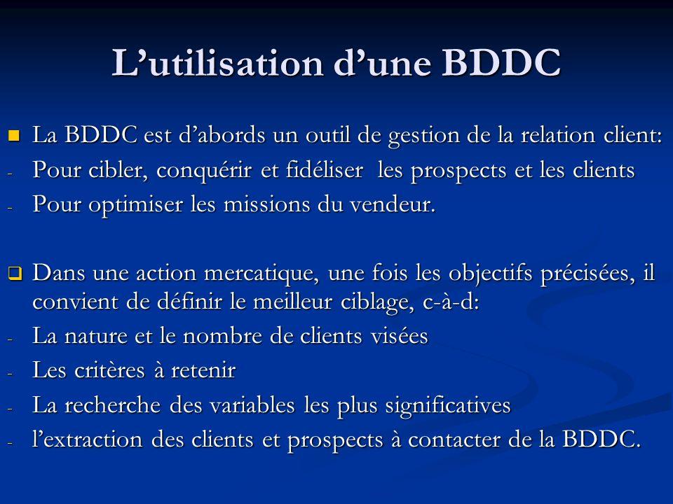 Lutilisation dune BDDC La BDDC est dabords un outil de gestion de la relation client: La BDDC est dabords un outil de gestion de la relation client: -