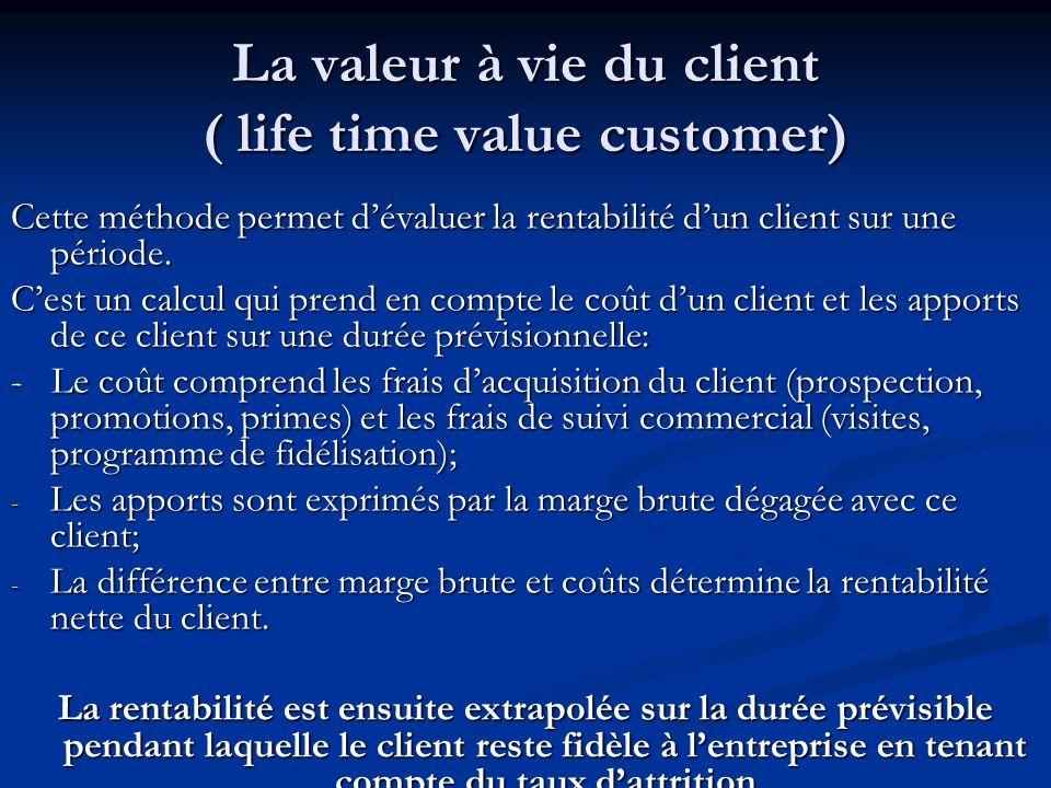 La valeur à vie du client ( life time value customer) Cette méthode permet dévaluer la rentabilité dun client sur une période. Cest un calcul qui pren