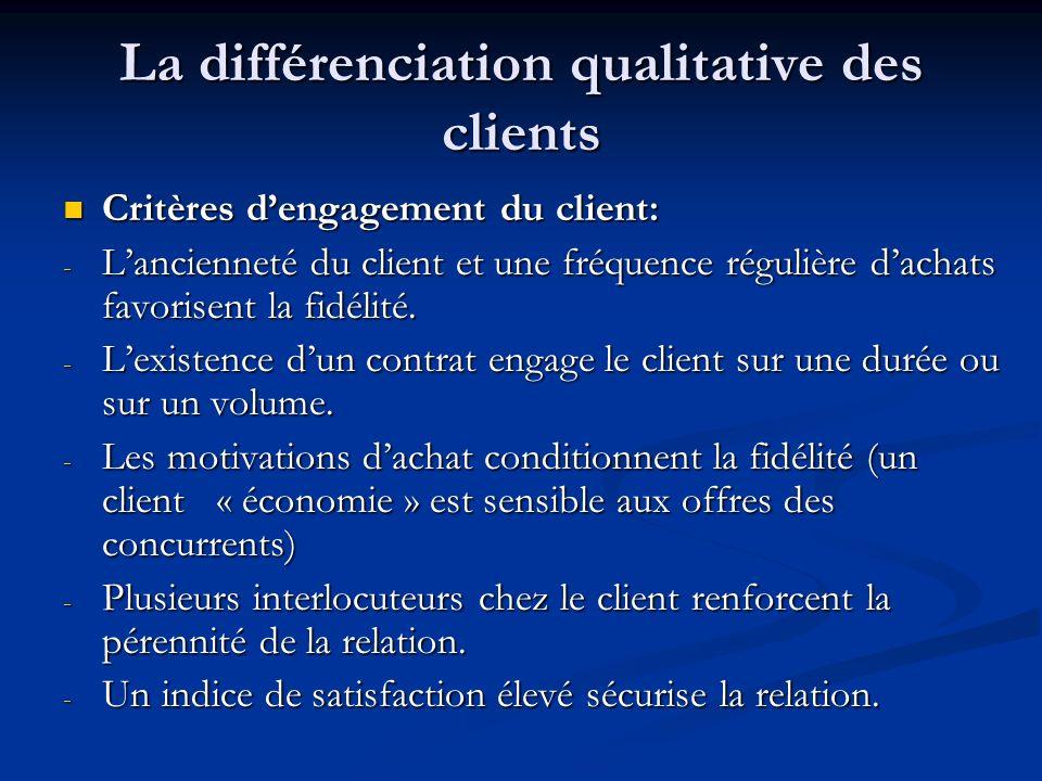 Critères dengagement du client: Critères dengagement du client: - Lancienneté du client et une fréquence régulière dachats favorisent la fidélité. - L