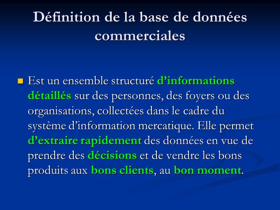 Définition de la base de données commerciales Est un ensemble structuré dinformations détaillés sur des personnes, des foyers ou des organisations, co