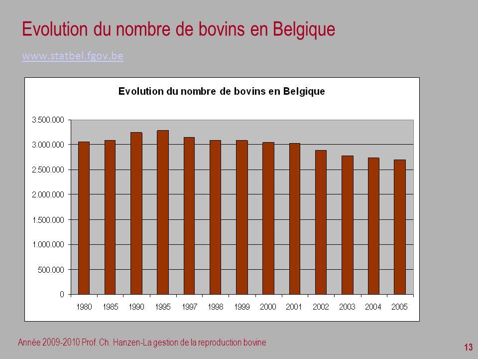 Année 2009-2010 Prof. Ch. Hanzen-La gestion de la reproduction bovine 13 Evolution du nombre de bovins en Belgique www.statbel.fgov.be www.statbel.fgo