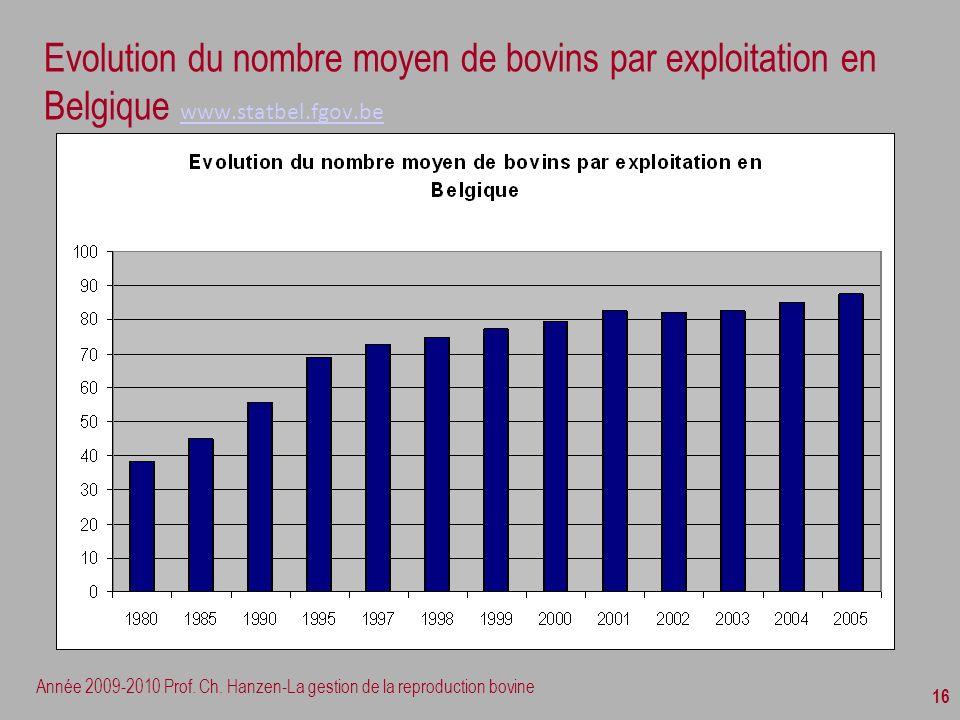 Année 2009-2010 Prof. Ch. Hanzen-La gestion de la reproduction bovine 16 Evolution du nombre moyen de bovins par exploitation en Belgique www.statbel.