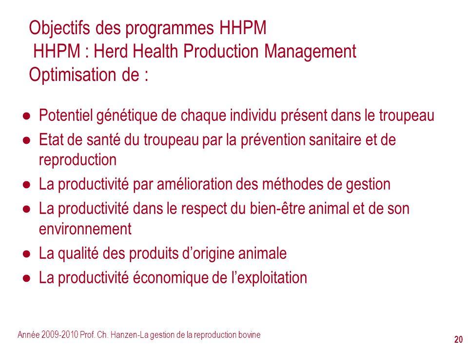 Année 2009-2010 Prof. Ch. Hanzen-La gestion de la reproduction bovine 20 Objectifs des programmes HHPM HHPM : Herd Health Production Management Optimi