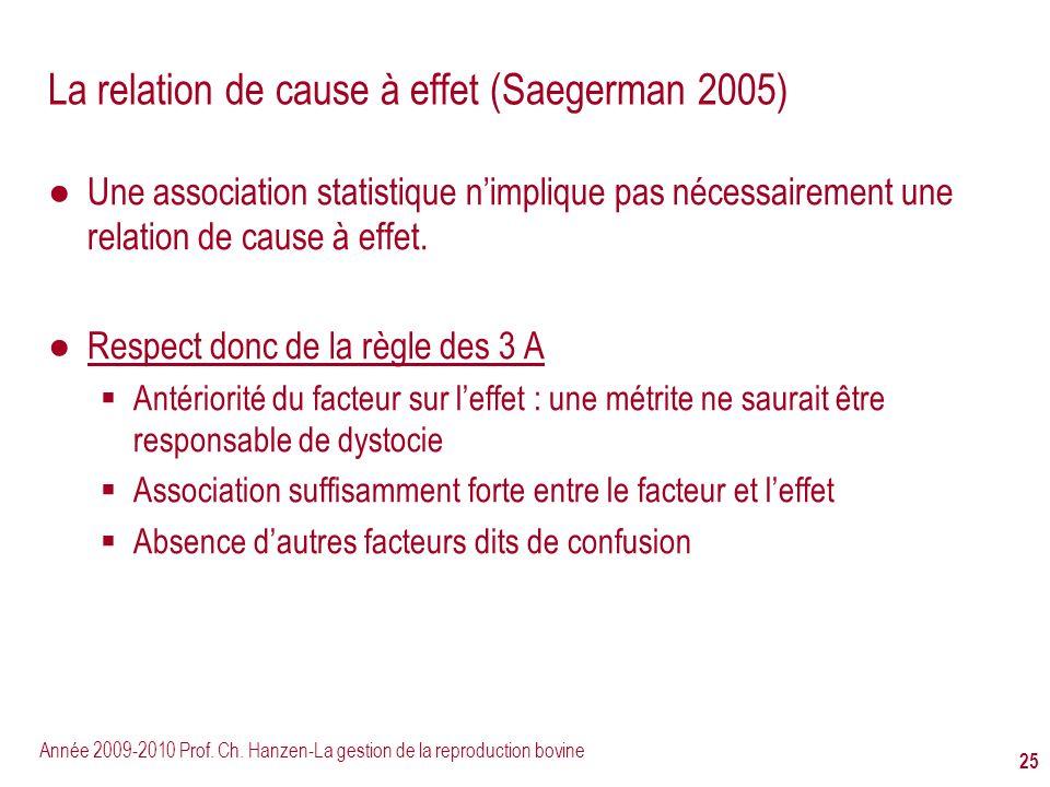 Année 2009-2010 Prof. Ch. Hanzen-La gestion de la reproduction bovine 25 La relation de cause à effet (Saegerman 2005) Une association statistique nim