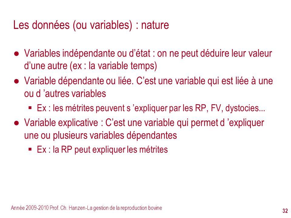 Année 2009-2010 Prof. Ch. Hanzen-La gestion de la reproduction bovine 32 Les données (ou variables) : nature Variables indépendante ou détat : on ne p