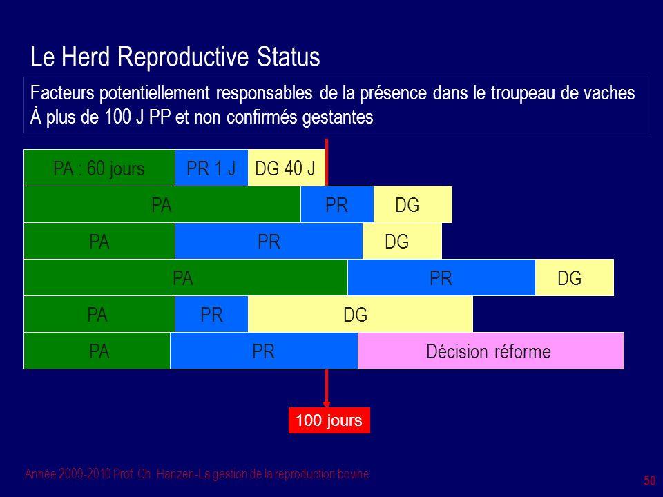 Année 2009-2010 Prof. Ch. Hanzen-La gestion de la reproduction bovine 50 Le Herd Reproductive Status Facteurs potentiellement responsables de la prése