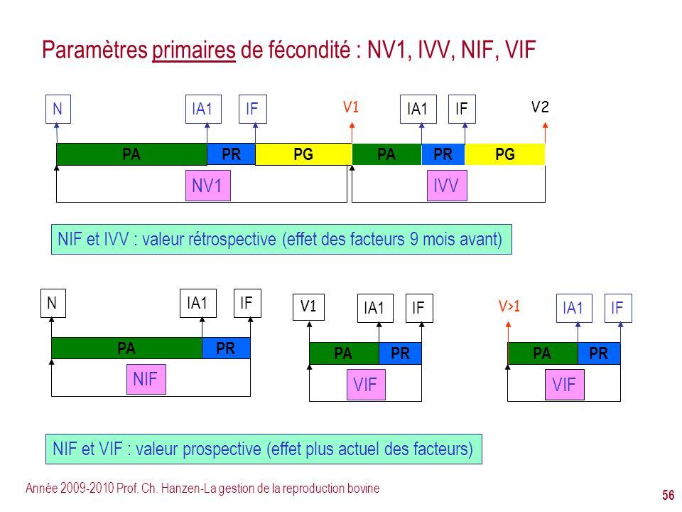 Année 2009-2010 Prof. Ch. Hanzen-La gestion de la reproduction bovine 56 PA PR PG V1 IA1IFN Paramètres primaires de fécondité : NV1, IVV, NIF, VIF V2