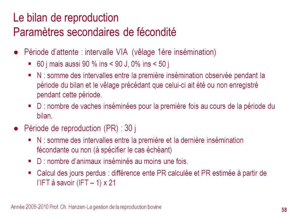 Année 2009-2010 Prof. Ch. Hanzen-La gestion de la reproduction bovine 58 Le bilan de reproduction Paramètres secondaires de fécondité Période dattente
