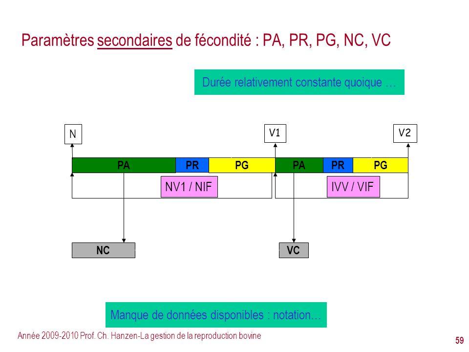 Année 2009-2010 Prof. Ch. Hanzen-La gestion de la reproduction bovine 59 PA PR PG V1 N Paramètres secondaires de fécondité : PA, PR, PG, NC, VC V2 PAP