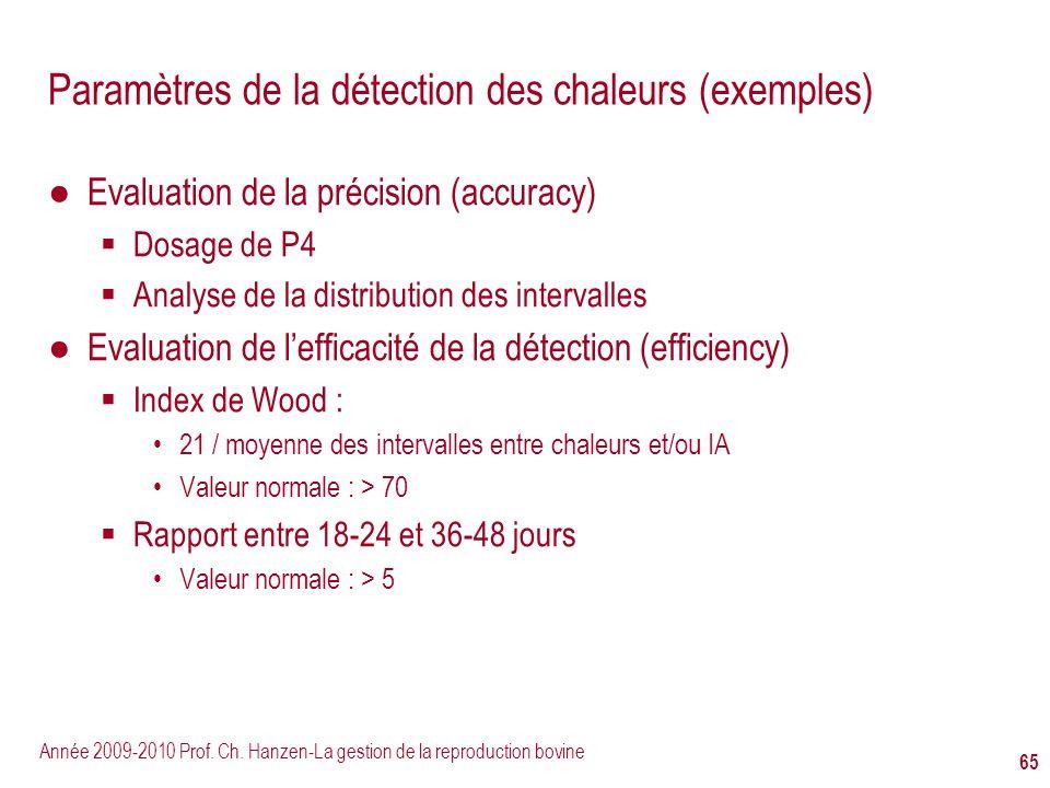 Année 2009-2010 Prof. Ch. Hanzen-La gestion de la reproduction bovine 65 Paramètres de la détection des chaleurs (exemples) Evaluation de la précision