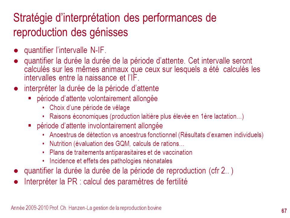 Année 2009-2010 Prof. Ch. Hanzen-La gestion de la reproduction bovine 67 Stratégie dinterprétation des performances de reproduction des génisses quant