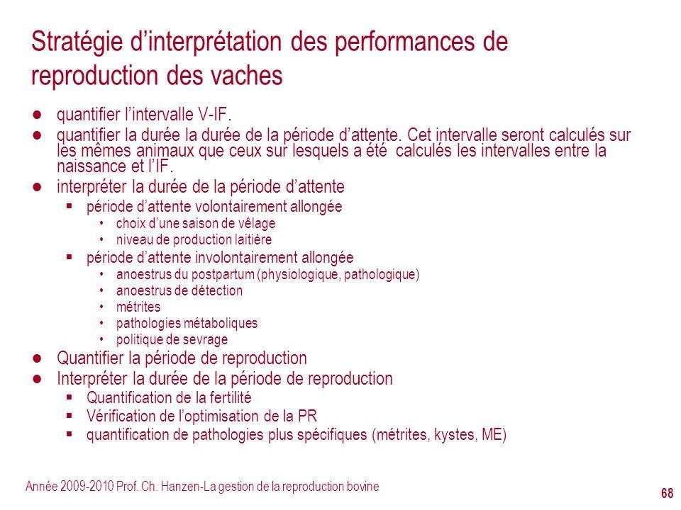 Année 2009-2010 Prof. Ch. Hanzen-La gestion de la reproduction bovine 68 Stratégie dinterprétation des performances de reproduction des vaches quantif