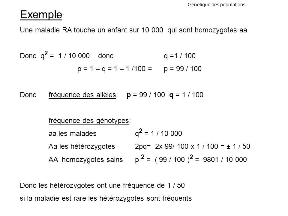 Génétique des populations Exemple : Une maladie RA touche un enfant sur 10 000 qui sont homozygotes aa Donc q 2 = 1 / 10 000 donc q =1 / 100 p = 1 – q