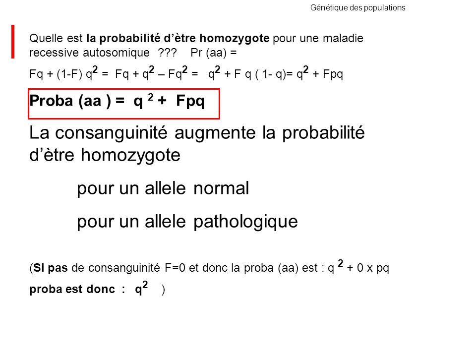 Génétique des populations Quelle est la probabilité dètre homozygote pour une maladie recessive autosomique ??? Pr (aa) = Fq + (1-F) q 2 = Fq + q 2 –