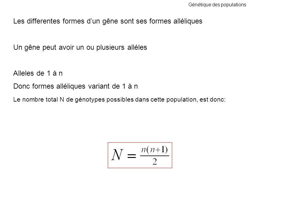 Génétique des populations ON PEUT AVOIR DEUX OU N ANCETRES COMMUNS On calcule les probabilites pour chaque ancêtre et laddition( SOMME) de ces probabilités donne le coefficient de consanguinité de lenfant autrement dit la probabilité quil soit homozygote Pour A 1 1 / 2 m+p x 1 / 2 ( 1+ FA1) Pour A 2 1/ 2 m+p x 1 / 2 ( 1+ FA2) Pour A 3 1 / 2 m+p x 1 / 2 ( 1+ FA3) F = la somme de ces probabilités= F A1 + FA2 + FA3 etc F = (1 / 2) m + p x 1 / 2 ( 1 + FA) A1 à An F = (1 / 2) m + p + 1 si ancêtres non consanguins