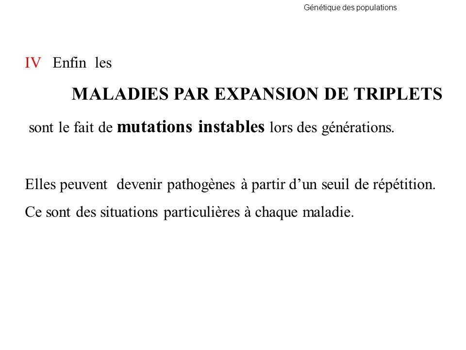 Génétique des populations IV Enfin les MALADIES PAR EXPANSION DE TRIPLETS sont le fait de mutations instables lors des générations. Elles peuvent deve