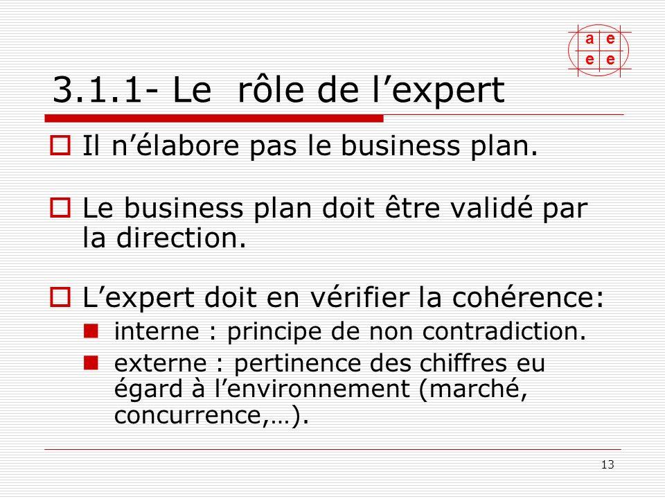 ae ee 14 3.1.1- Le rôle de lexpert Il doit tenir compte des processus budgétaires mis en place par lentreprise, et des écarts entre le budget et le réalisé.