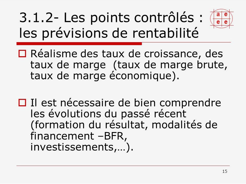 ae ee 16 3.1.2- Les points contrôlés : les prévisions de rentabilité Il convient de procéder aux retraitements qui simposent (retraitement des EENE, du crédit- bail,…).