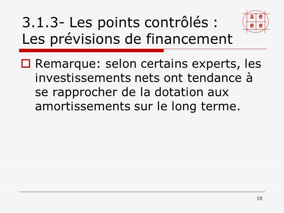 ae ee 19 3.1.3- Les points contrôlés : Les prévisions de financement Besoin en fonds de roulement : certaines corrections doivent être apportées: pour variation saisonnière, au titre de certains contrats de cessions de créances (EENE,…), au titre de situations particulières qui affectent le BFR (grève, avances,…).