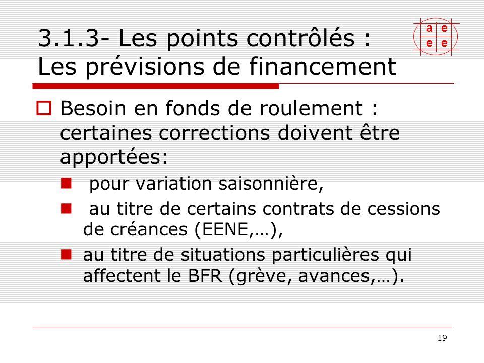 ae ee 20 Vérifier la cohérence globale: investissements, évolution du chiffre daffaires, BFR.