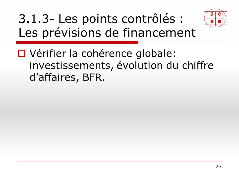 ae ee 21 3.1.4- Lhorizon du business plan Entre 3 et 5 ans, selon certains facteurs comme les cycles dactivité et/ou dinvestissements.