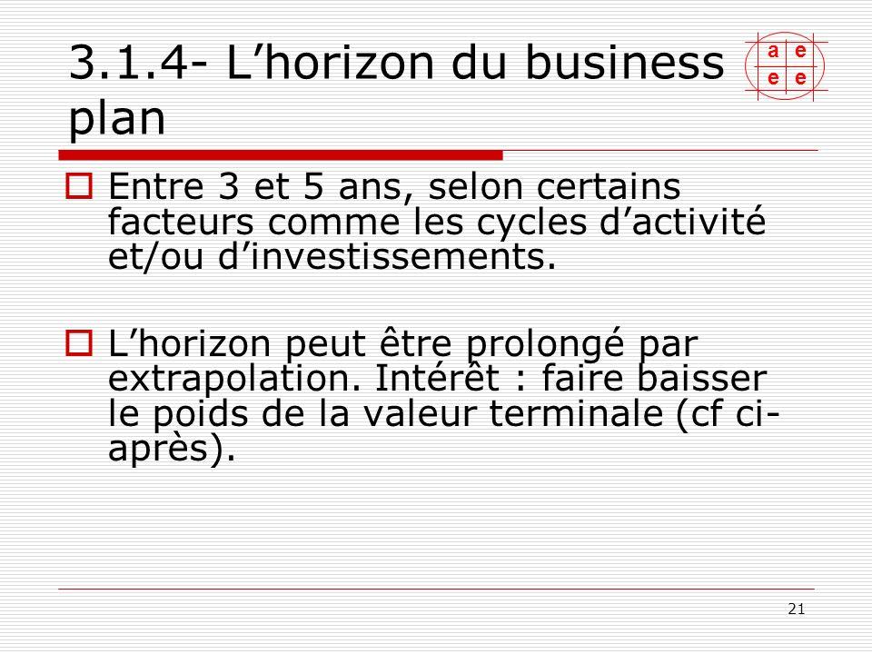 ae ee 22 3.1.4- Lhorizon du business plan Idéalement il faudrait prolonger lhorizon jusquau moment où la croissance de lentreprise est stabilisée.