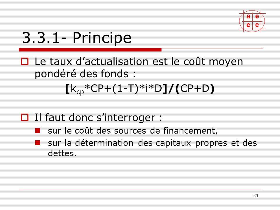 ae ee 32 3.3.2- Le coûts des capitaux propres Déterminé selon la logique du MEDAF : Taux=r f +Prime de marché*β r f taux sans risque apprécié par le taux de lOAT.