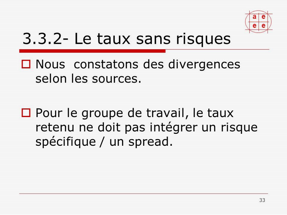 ae ee 34 3.3.2- Le taux sans risques Consensus du groupe de travail pour retenir le taux des OAT, On peut se référer utilement à lAgence émettrice France Trésor.
