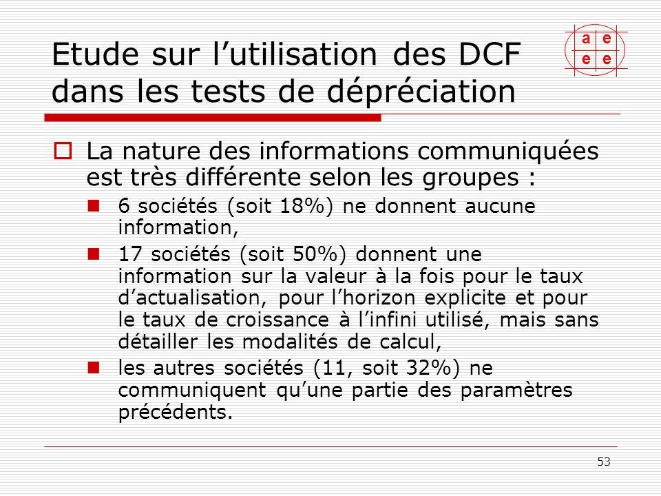 ae ee 54 Etude sur lutilisation des DCF dans les tests de dépréciation Méthodes utilisées : Les DCF sont toujours utilisés pour déterminer la valeur dutilité et parfois pour la juste valeur, Les méthodes des comparables et des multiples peuvent être utilisées conjointement pour la juste valeur.