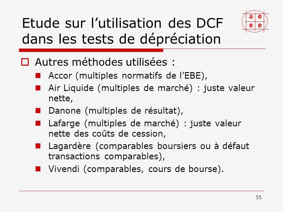 ae ee 56 Etude sur lutilisation des DCF dans les tests de dépréciation Tableau de synthèse des paramètres utilisés (UGT zone France ou Euro) Taux dactualisation 2007 Horizon explicite Taux de croissance à linfini Moyenne8,81%6,63 ans1,82 Médiane8,60%5 ans2,00 Maximum19,00%20 ans5,00 Minimum6,20%3 ans -2,00 * * cas particulier
