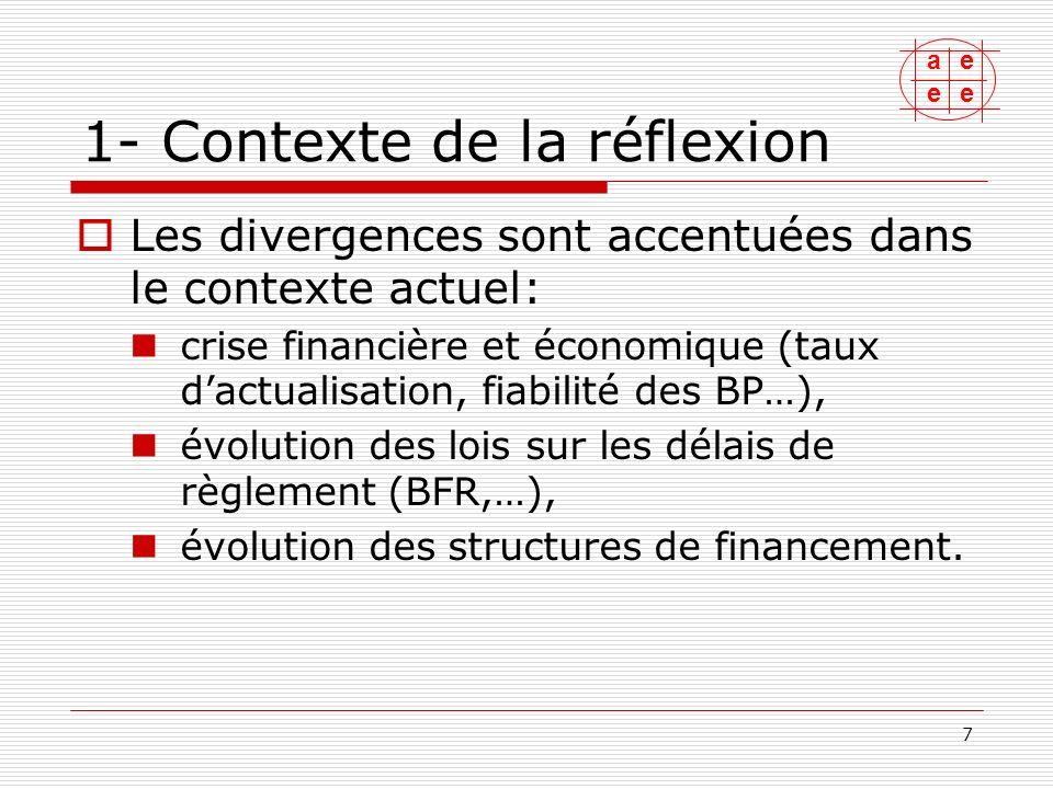 ae ee 8 1- Contexte de la réflexion Les modalités de la mise en œuvre de cette méthode peuvent être différentes selon les contextes (tests de dépréciation selon les principes FRF, les principes IFRS, évaluations,…).
