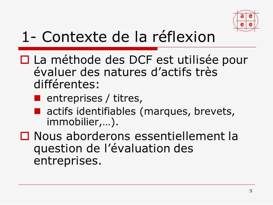 ae ee 10 2- Principes La méthode des DCF permet de déterminer directement la valeur dentreprise : V= SF t /(1+k)t+V N /(1+k) N Indirectement la valeur des titres Valeur de la société=V-endettement net