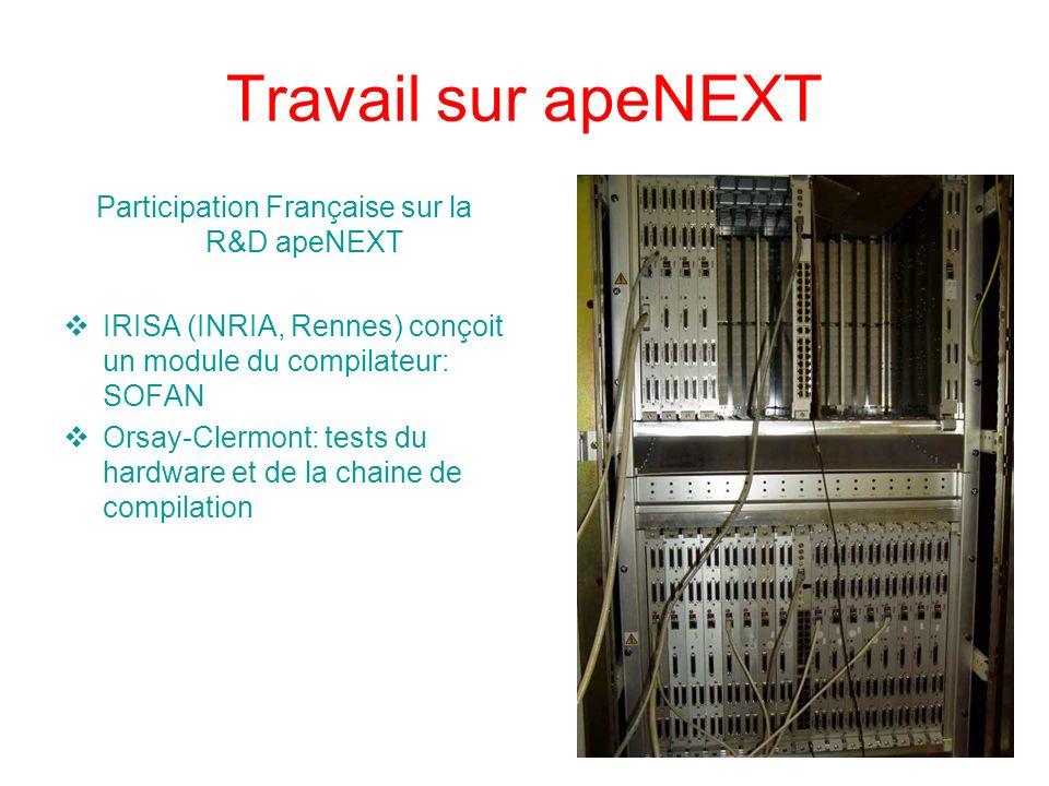 Travail sur apeNEXT Participation Française sur la R&D apeNEXT IRISA (INRIA, Rennes) conçoit un module du compilateur: SOFAN Orsay-Clermont: tests du hardware et de la chaine de compilation