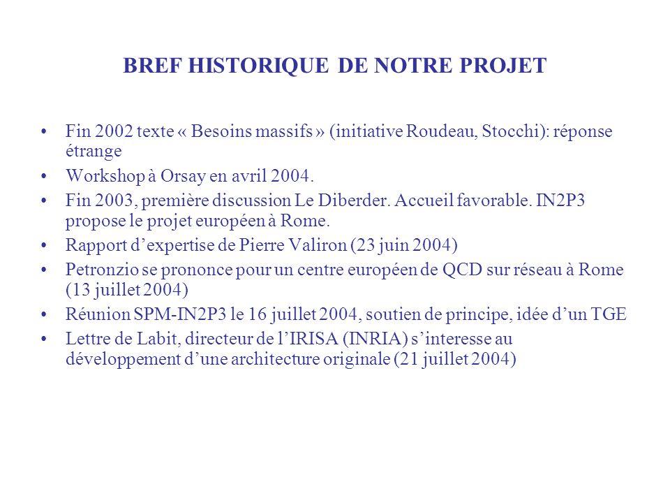 BREF HISTORIQUE DE NOTRE PROJET Fin 2002 texte « Besoins massifs » (initiative Roudeau, Stocchi): réponse étrange Workshop à Orsay en avril 2004. Fin