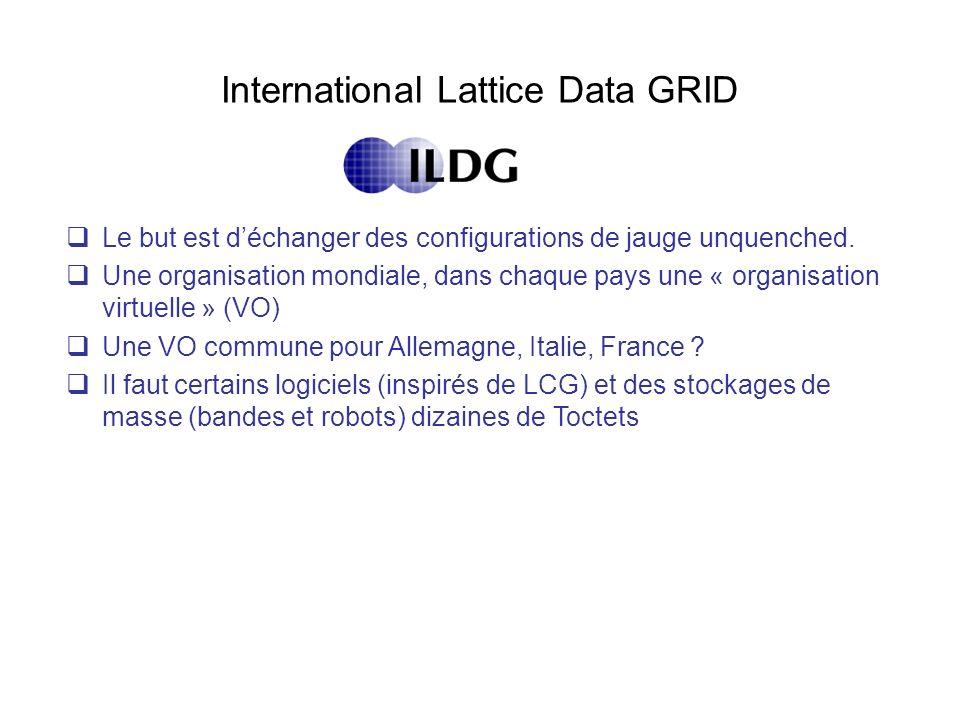 International Lattice Data GRID Le but est déchanger des configurations de jauge unquenched. Une organisation mondiale, dans chaque pays une « organis