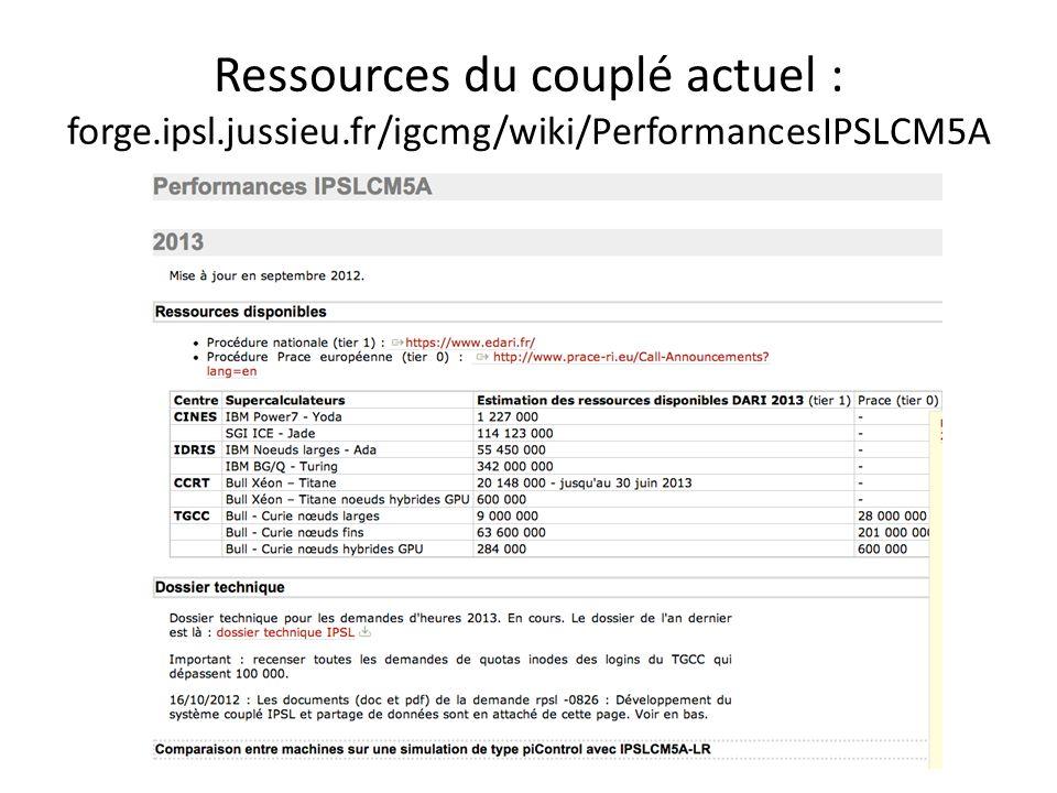 Un projet climat IPSL PRACE.Pour faire quoi.