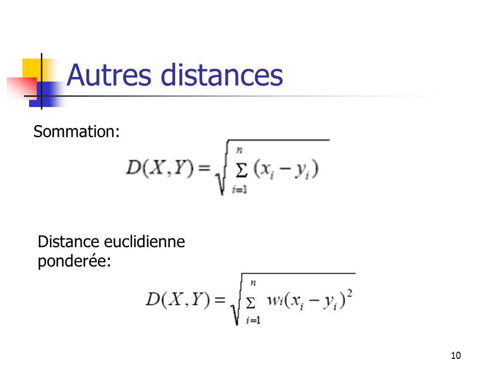 10 Autres distances Sommation: Distance euclidienne ponderée: